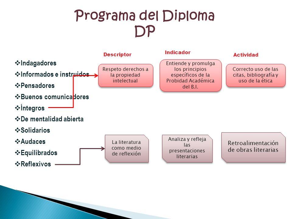 Programa del Diploma DP Indagadores Informados e instruidos Pensadores Buenos comunicadores Íntegros De mentalidad abierta Solidarios Audaces Equilibr