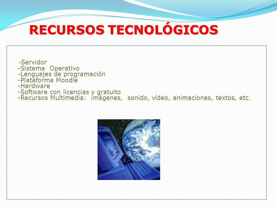 RECURSOS TECNOLÓGICOS - Servidor -Sistema Operativo -Lenguajes de programación -Plataforma Moodle -Hardware -Software con licencias y gratuito -Recurs