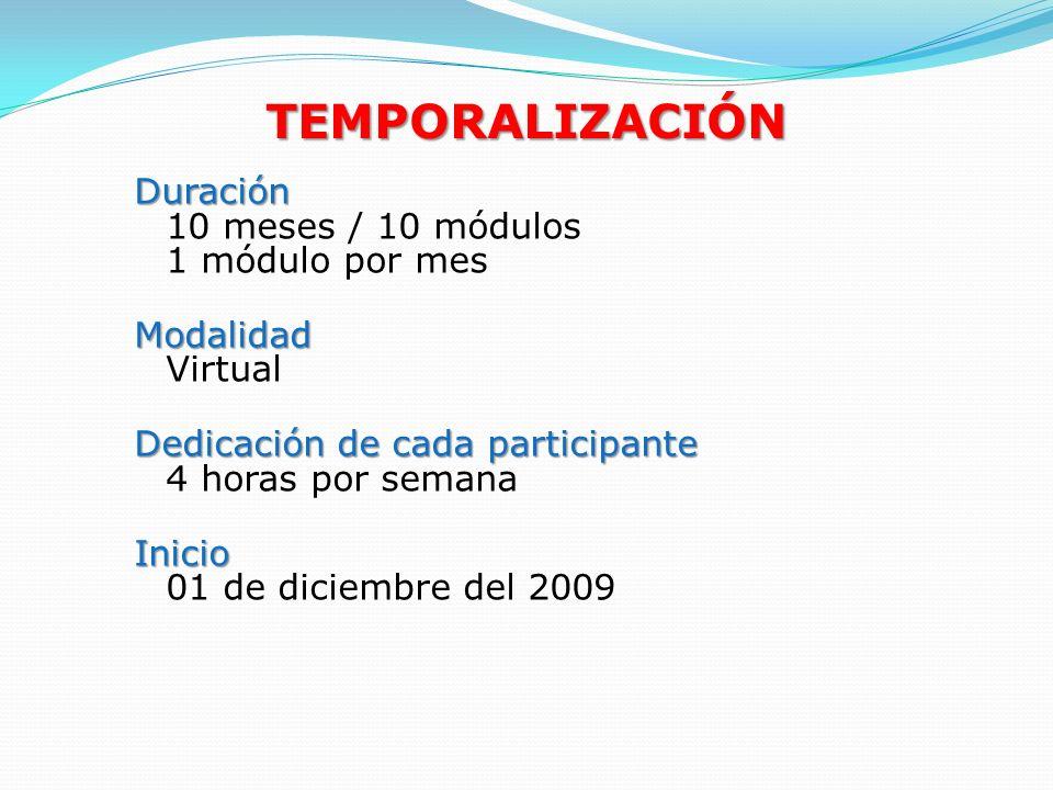 TEMPORALIZACIÓN Duración Duración 10 meses / 10 módulos 1 módulo por mes Modalidad Modalidad Virtual Dedicación de cada participante Dedicación de cad