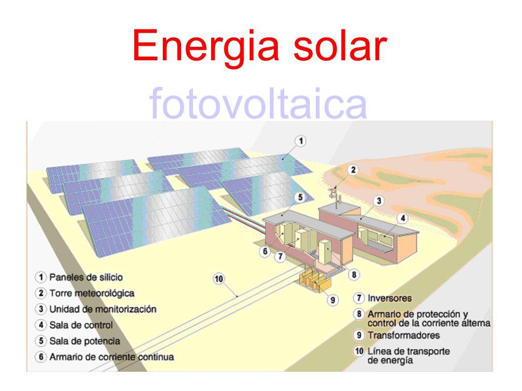 Energia solar fotovoltaica fotovoltaica
