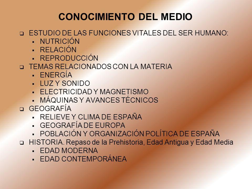 CONOCIMIENTO DEL MEDIO ESTUDIO DE LAS FUNCIONES VITALES DEL SER HUMANO: NUTRICIÓN RELACIÓN REPRODUCCIÓN TEMAS RELACIONADOS CON LA MATERIA ENERGÍA LUZ