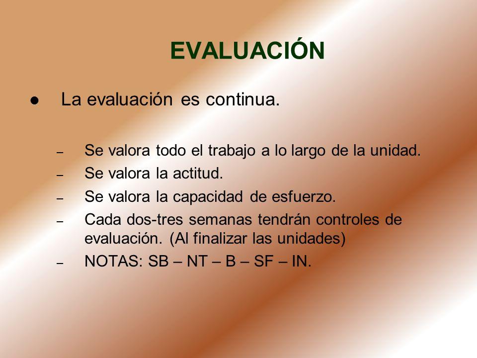 EVALUACIÓN La evaluación es continua. – Se valora todo el trabajo a lo largo de la unidad. – Se valora la actitud. – Se valora la capacidad de esfuerz