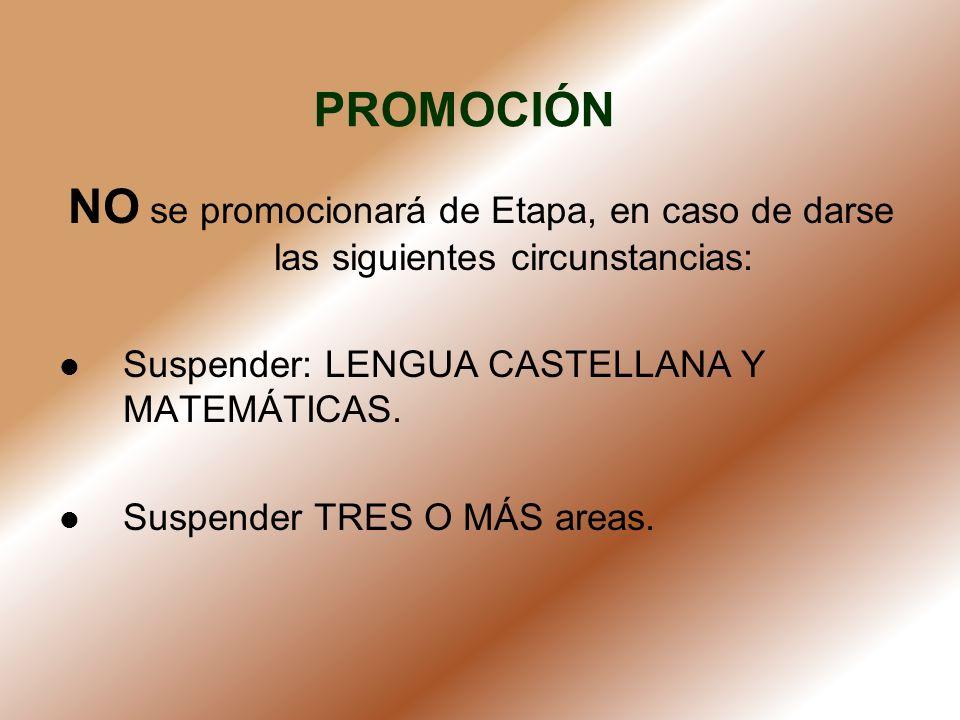 PROMOCIÓN NO se promocionará de Etapa, en caso de darse las siguientes circunstancias: Suspender: LENGUA CASTELLANA Y MATEMÁTICAS. Suspender TRES O MÁ