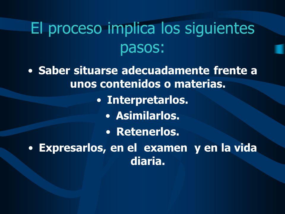 El proceso implica los siguientes pasos: Saber situarse adecuadamente frente a unos contenidos o materias. Interpretarlos. Asimilarlos. Retenerlos. Ex