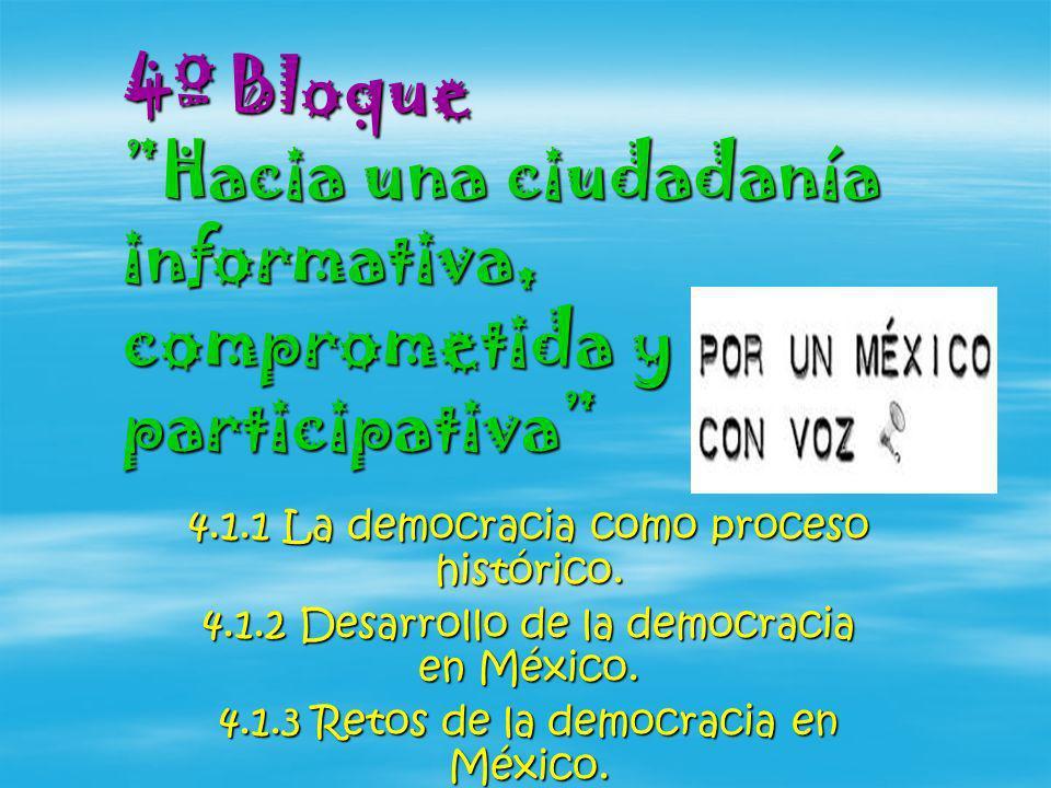 Nombre del alumno: Salma Abigail Peralta Castro.Materia: Formación Cívica Y Ética.