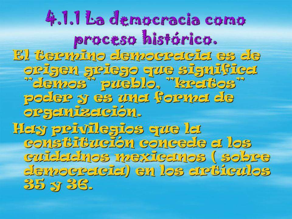 Articulo 35 Son prerrogativas del ciudadano: I.Votar en las elecciones populares; II.Poder ser votado para todos los cargos de elección y nombrado para otro empleo o comisión; III.Asociarse individual y libremente para tomar parte en los asuntos políticos para el país