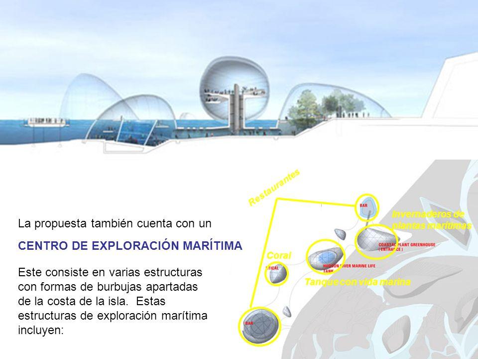 Este consiste en varias estructuras con formas de burbujas apartadas de la costa de la isla. Estas estructuras de exploración marítima incluyen: Inver
