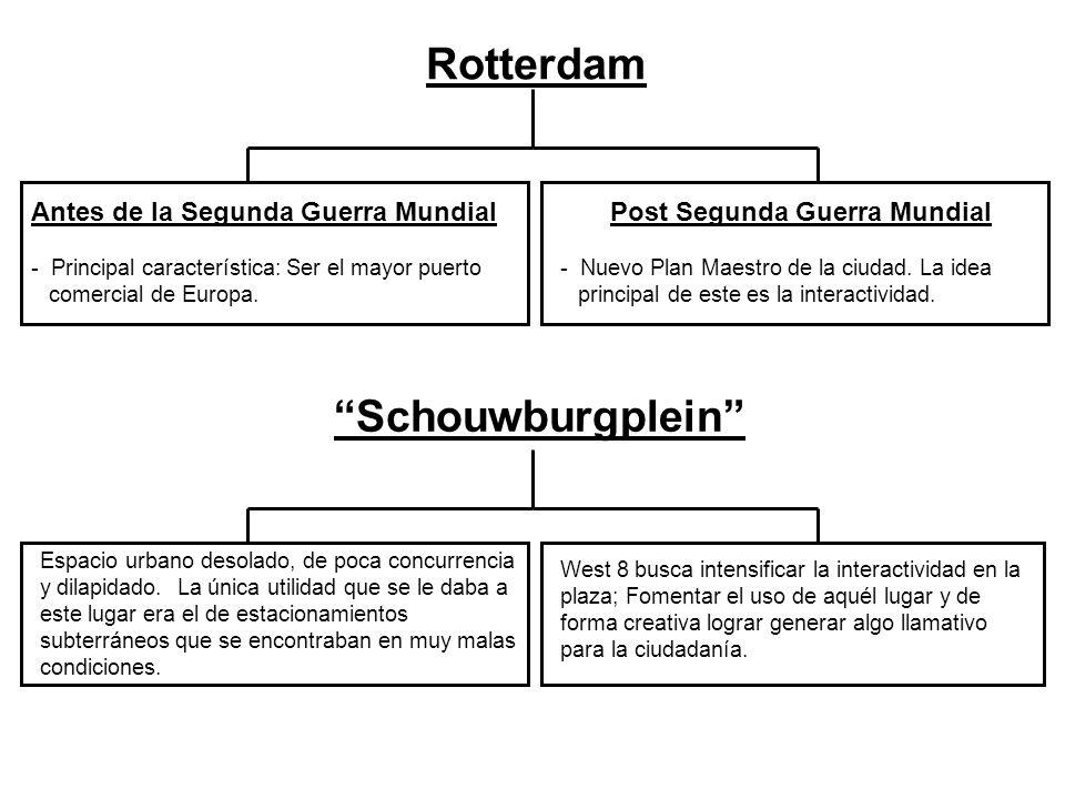 Rotterdam Antes de la Segunda Guerra Mundial - Principal característica: Ser el mayor puerto comercial de Europa. Post Segunda Guerra Mundial - Nuevo