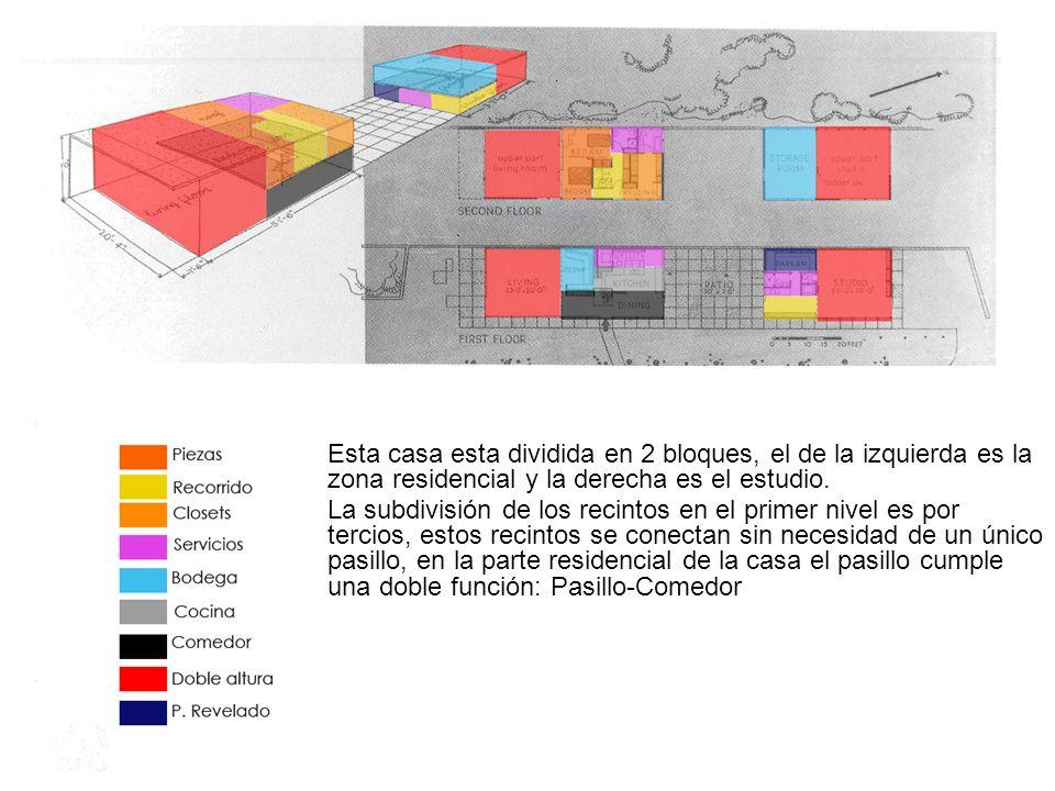 Esta casa esta dividida en 2 bloques, el de la izquierda es la zona residencial y la derecha es el estudio. La subdivisión de los recintos en el prime