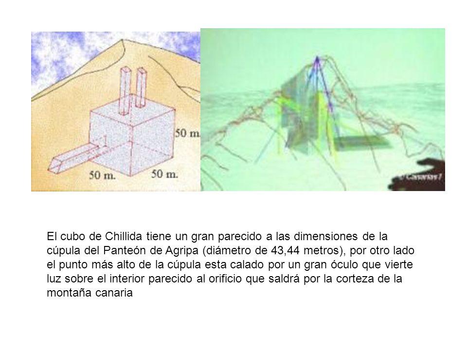 El cubo de Chillida tiene un gran parecido a las dimensiones de la cúpula del Panteón de Agripa (diámetro de 43,44 metros), por otro lado el punto más