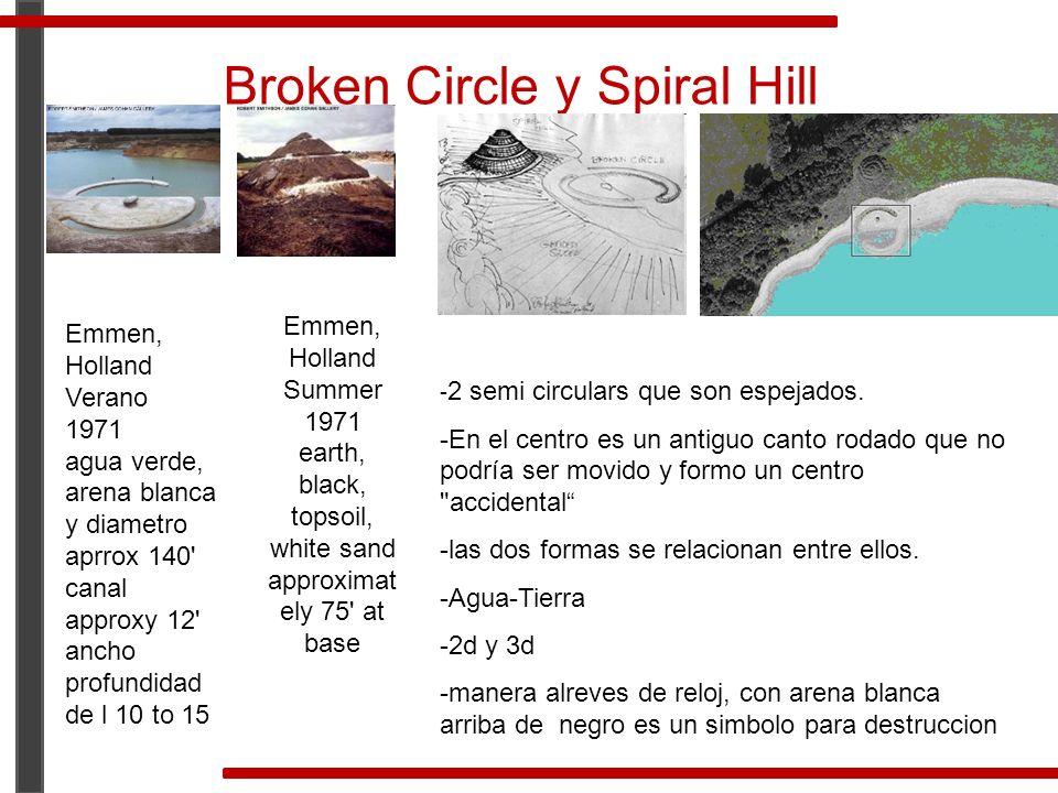Broken Circle y Spiral Hill Emmen, Holland Verano 1971 agua verde, arena blanca y diametro aprrox 140' canal approxy 12' ancho profundidad de l 10 to