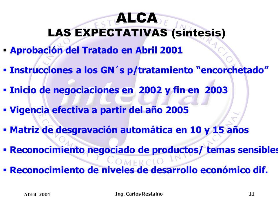 Abril 2001 Ing. Carlos Restaino11 ALCA LAS EXPECTATIVAS (síntesis) Aprobación del Tratado en Abril 2001 Instrucciones a los GN´s p/tratamiento encorch