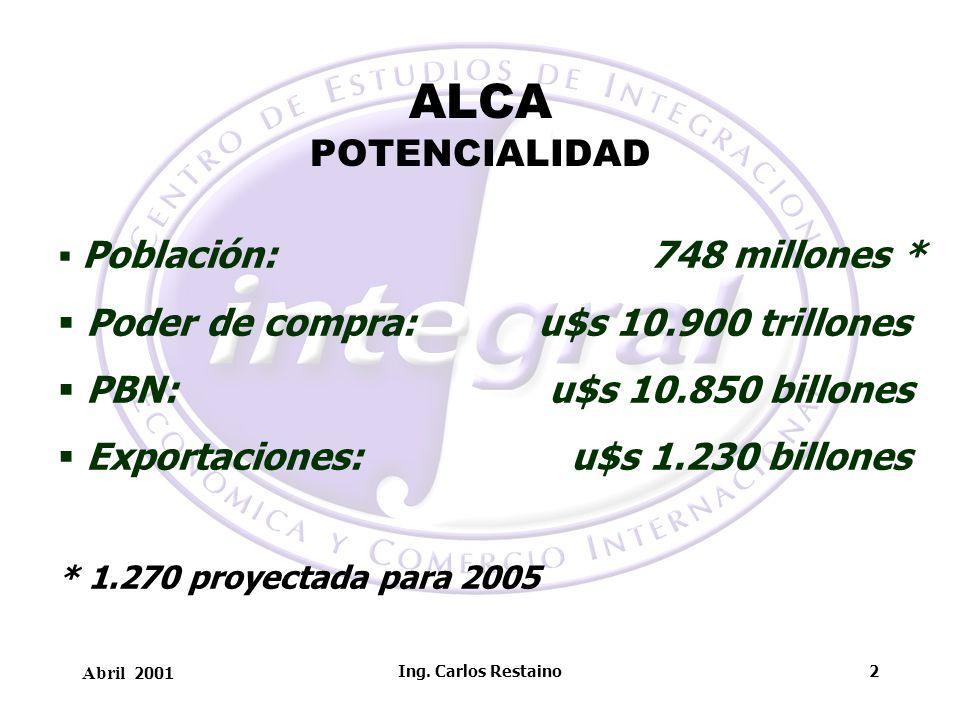 Abril 2001 Ing. Carlos Restaino2 ALCA POTENCIALIDAD Población: 748 millones * Poder de compra: u$s 10.900 trillones PBN: u$s 10.850 billones Exportaci