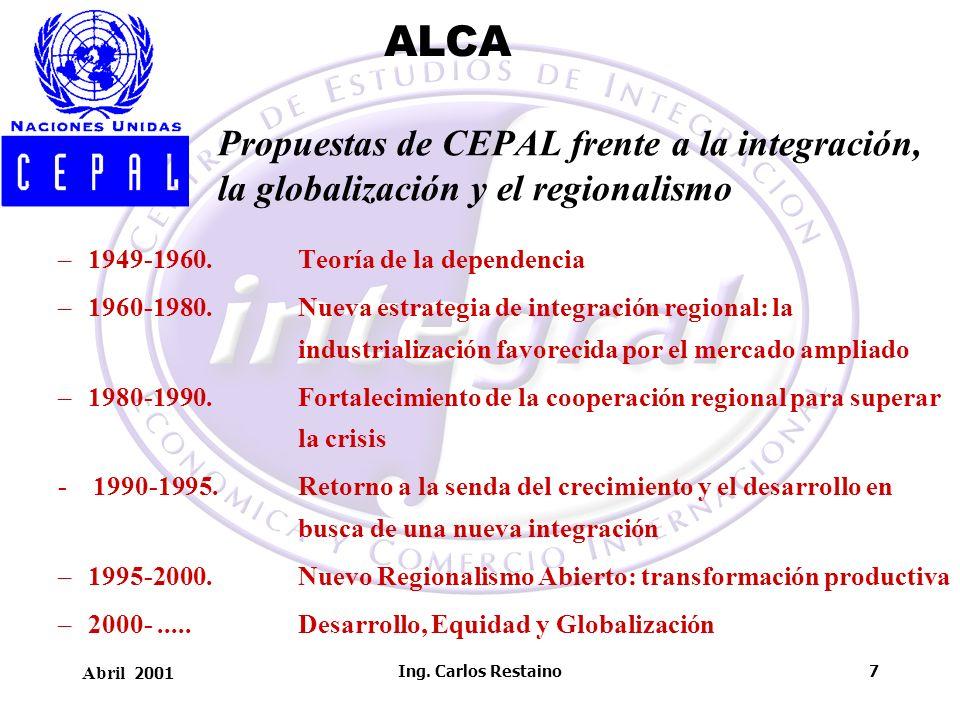 Abril 2001 Ing. Carlos Restaino7 Propuestas de CEPAL frente a la integración, la globalización y el regionalismo –1949-1960. Teoría de la dependencia