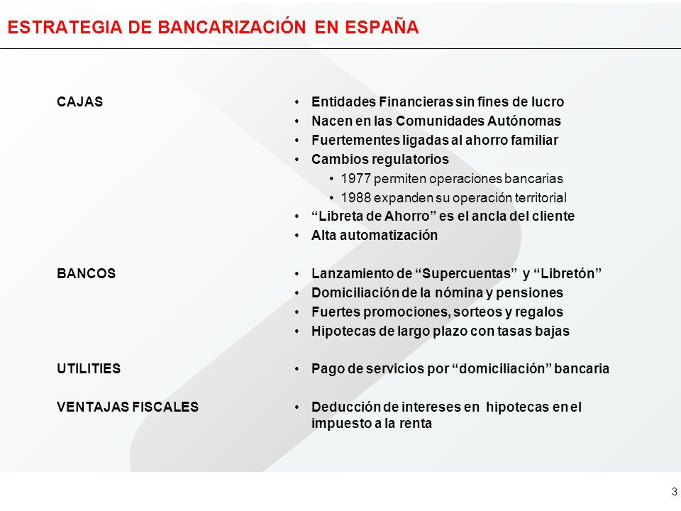 2 FACTORES DETERMINANTES DEL AHORRO EN ESPAÑA Estabilidad Macroeconómica Cambios regulatorios Bancos Cajas 95% de bancarización Crecimiento sostenido