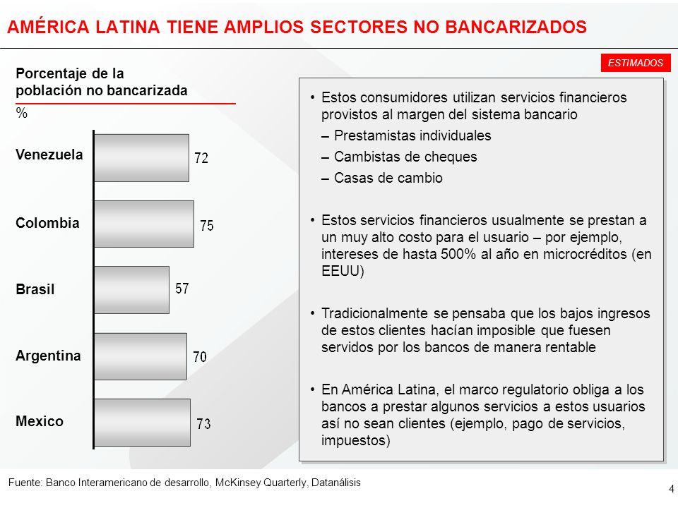 3 ESTRATEGIA DE BANCARIZACIÓN EN ESPAÑA CAJAS BANCOS UTILITIES VENTAJAS FISCALES Entidades Financieras sin fines de lucro Nacen en las Comunidades Aut