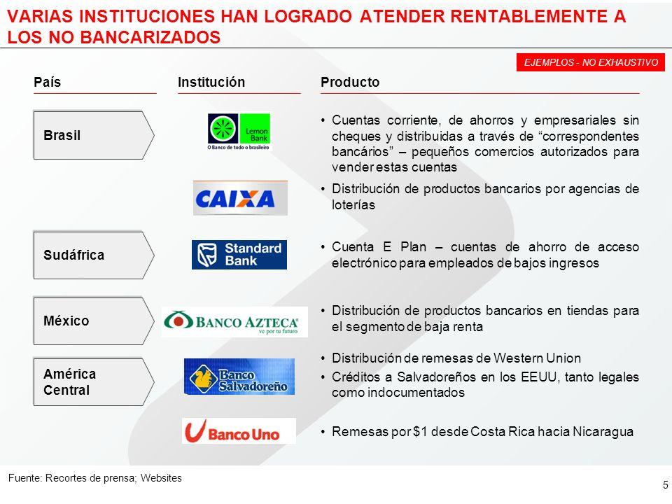 4 AMÉRICA LATINA TIENE AMPLIOS SECTORES NO BANCARIZADOS Fuente:Banco Interamericano de desarrollo, McKinsey Quarterly, Datanálisis Venezuela Colombia
