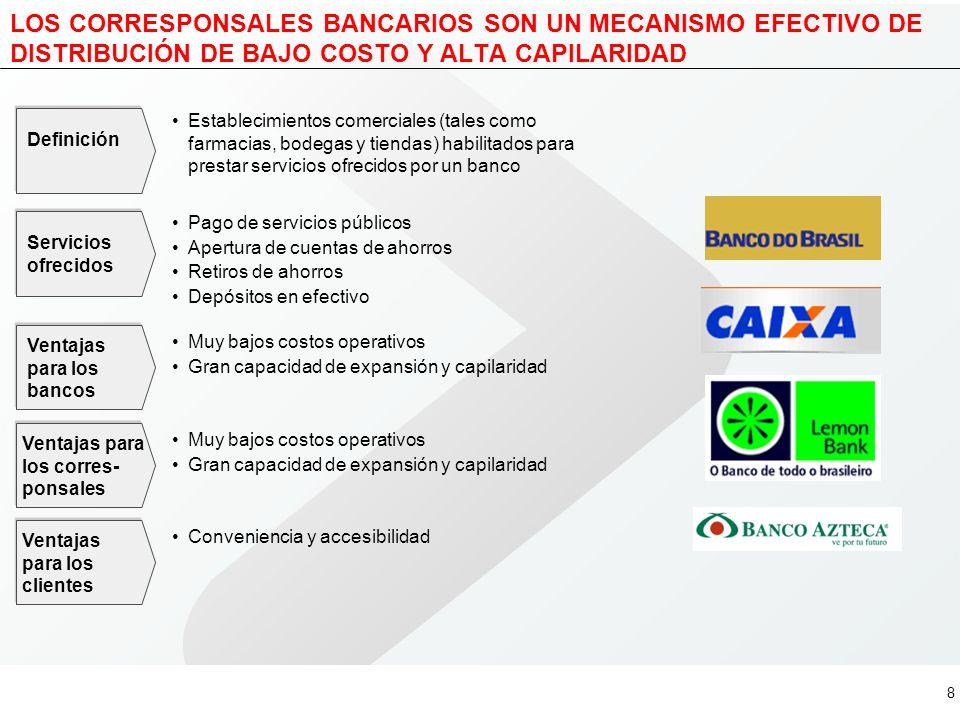 7 EXISTEN VARIOS ESQUEMAS QUE CUMPLEN CON ESTAS CONDICIONES NO EXHAUSTIVO Descripción Atención a empleados de bajos ingresos mediante mecanismos elect