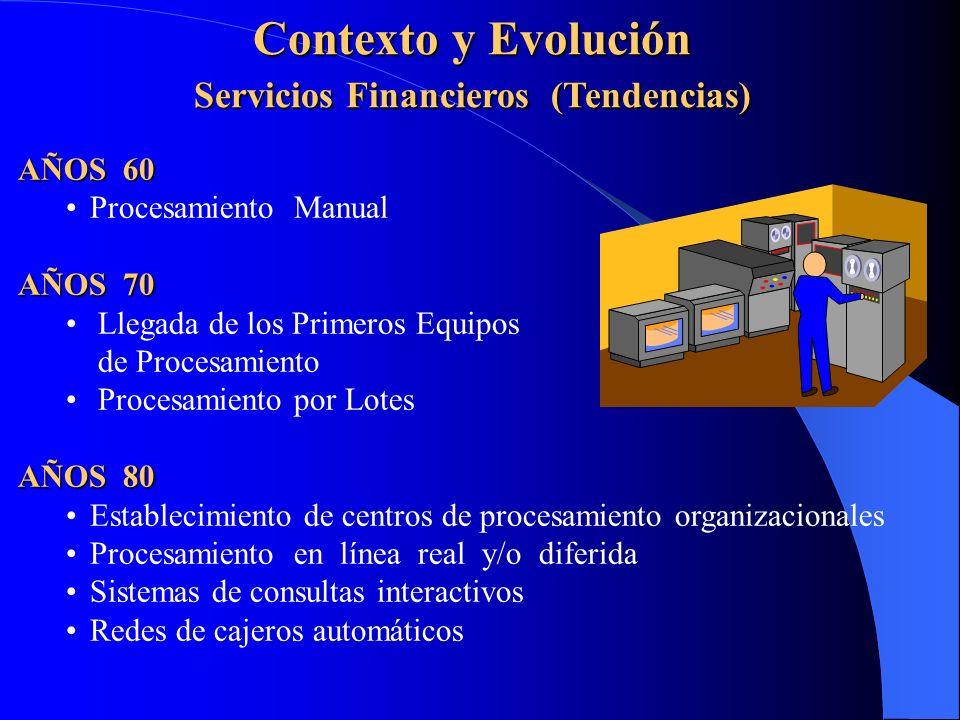 Contexto y Evolución Servicios Financieros (Tendencias) AÑOS 60 Procesamiento Manual AÑOS 70 Llegada de los Primeros Equipos de Procesamiento Procesam
