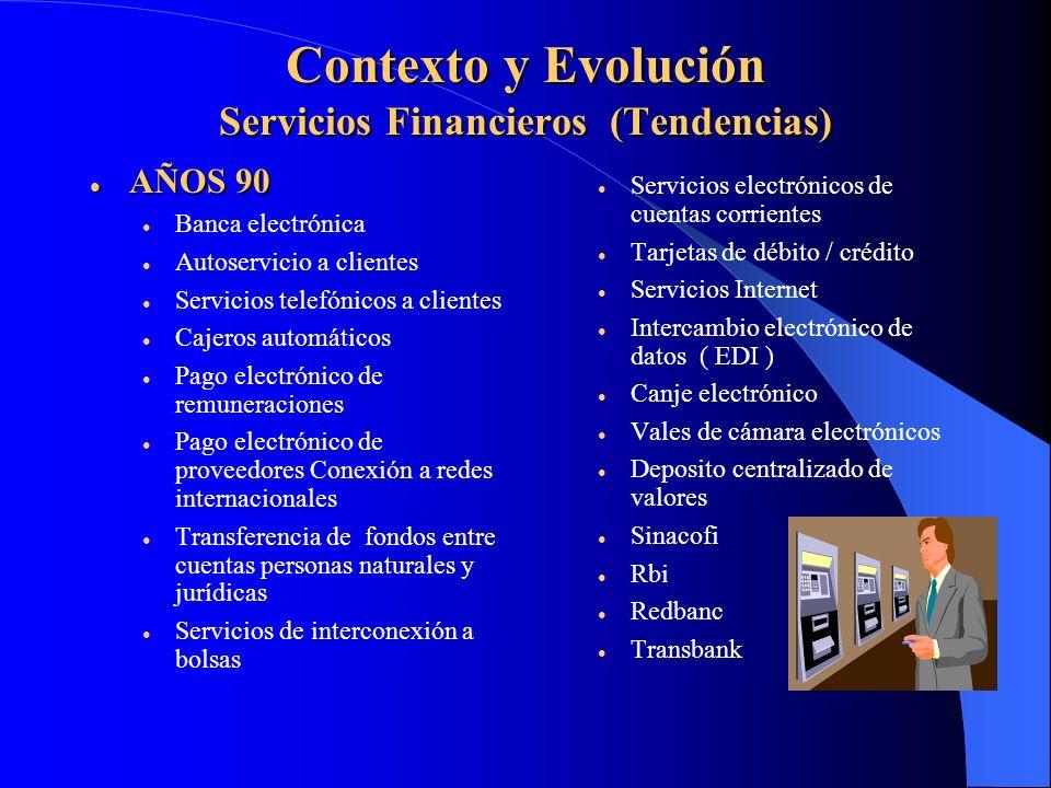 Contexto y Evolución Servicios Financieros (Tendencias) l AÑOS 90 l Banca electrónica l Autoservicio a clientes l Servicios telefónicos a clientes l C