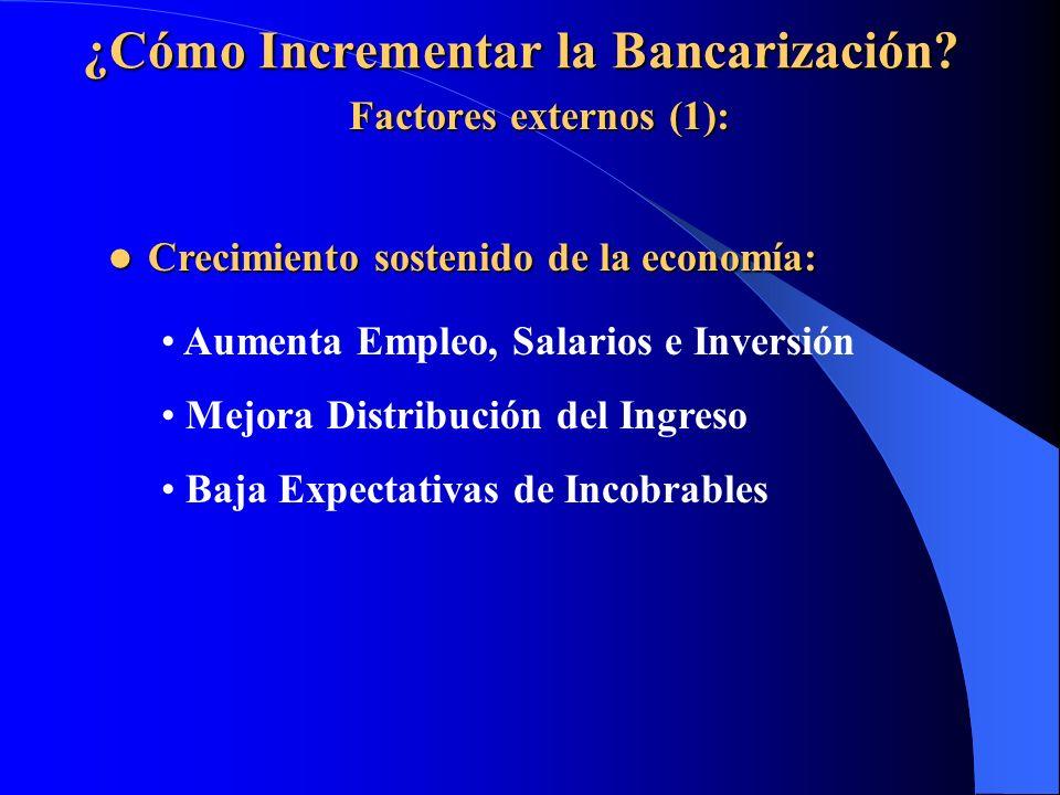 ¿Cómo Incrementar la Bancarización? Factores externos (1): Crecimiento sostenido de la economía: Crecimiento sostenido de la economía: Aumenta Empleo,