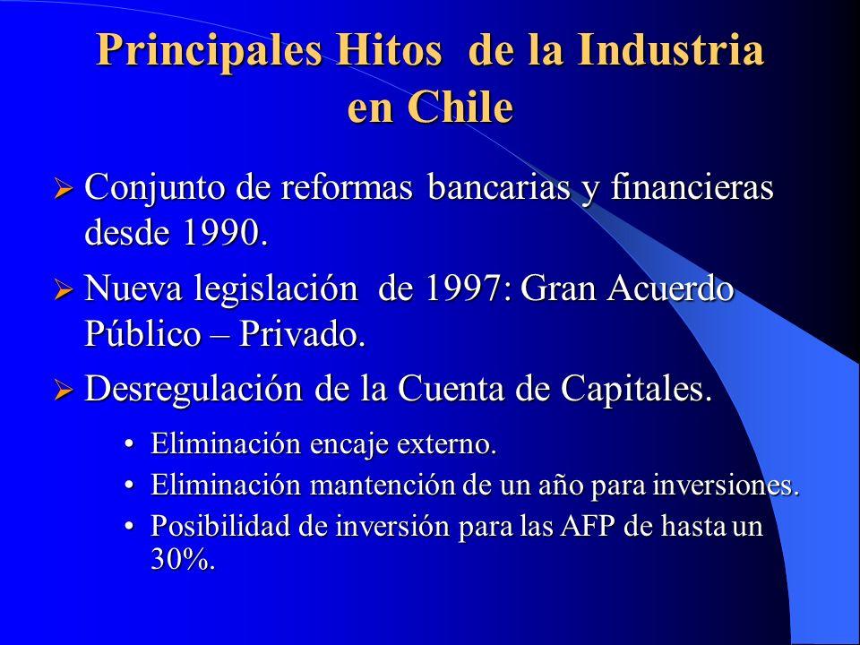 Conjunto de reformas bancarias y financieras desde 1990. Conjunto de reformas bancarias y financieras desde 1990. Nueva legislación de 1997: Gran Acue