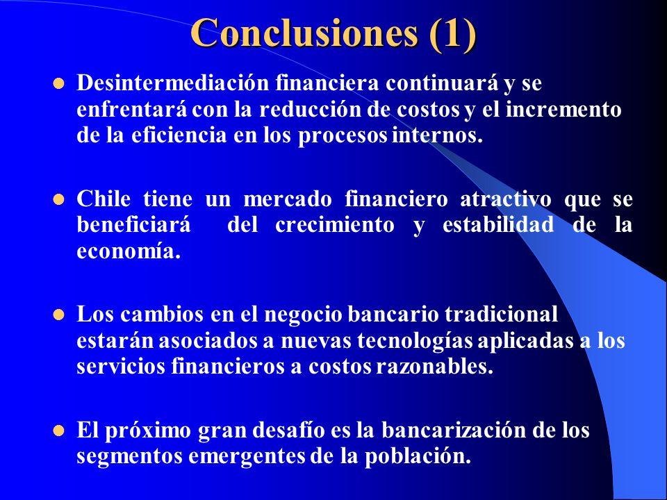 Conclusiones (1) Desintermediación financiera continuará y se enfrentará con la reducción de costos y el incremento de la eficiencia en los procesos i