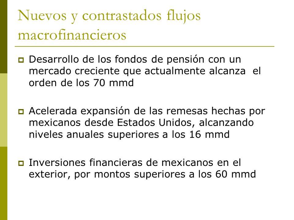 Nuevos y contrastados flujos macrofinancieros Desarrollo de los fondos de pensión con un mercado creciente que actualmente alcanza el orden de los 70