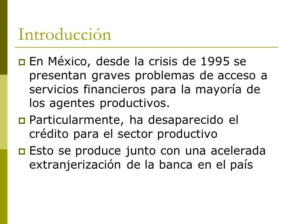 Introducción En México, desde la crisis de 1995 se presentan graves problemas de acceso a servicios financieros para la mayoría de los agentes product