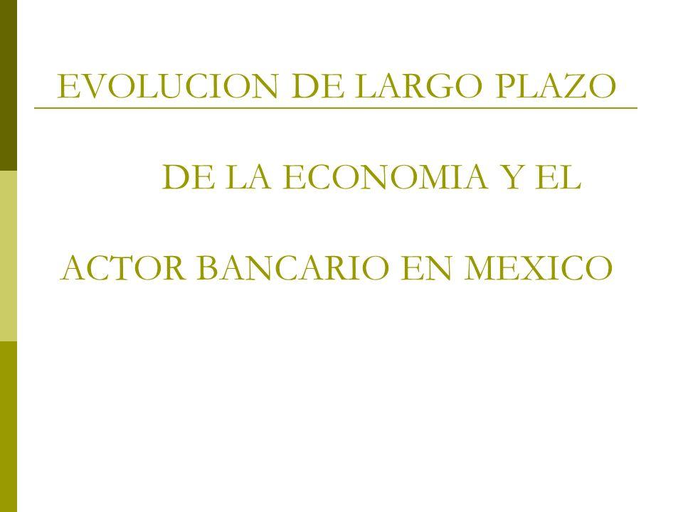 CICLOS DE INVERSIÓN, AHORRO INTERNO, AHORRO EXTERNO Y EVOLUCION FINANCIERA EN MEXICO