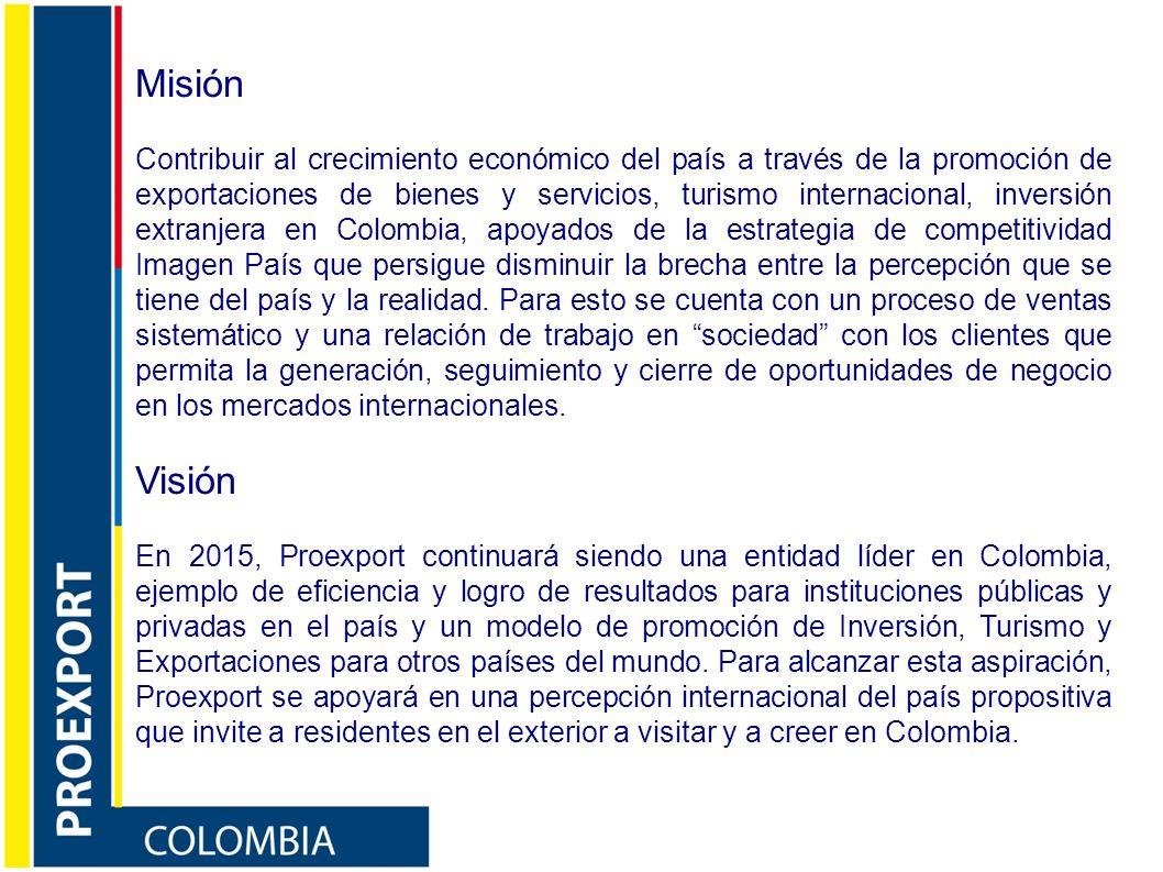 OBJETIVOS La promoción de las exportaciones no tradicionales en mercados con potencial, La atracción de inversión extranjera directa en Colombia Y el posicionamiento del país como destino turístico de talla mundial