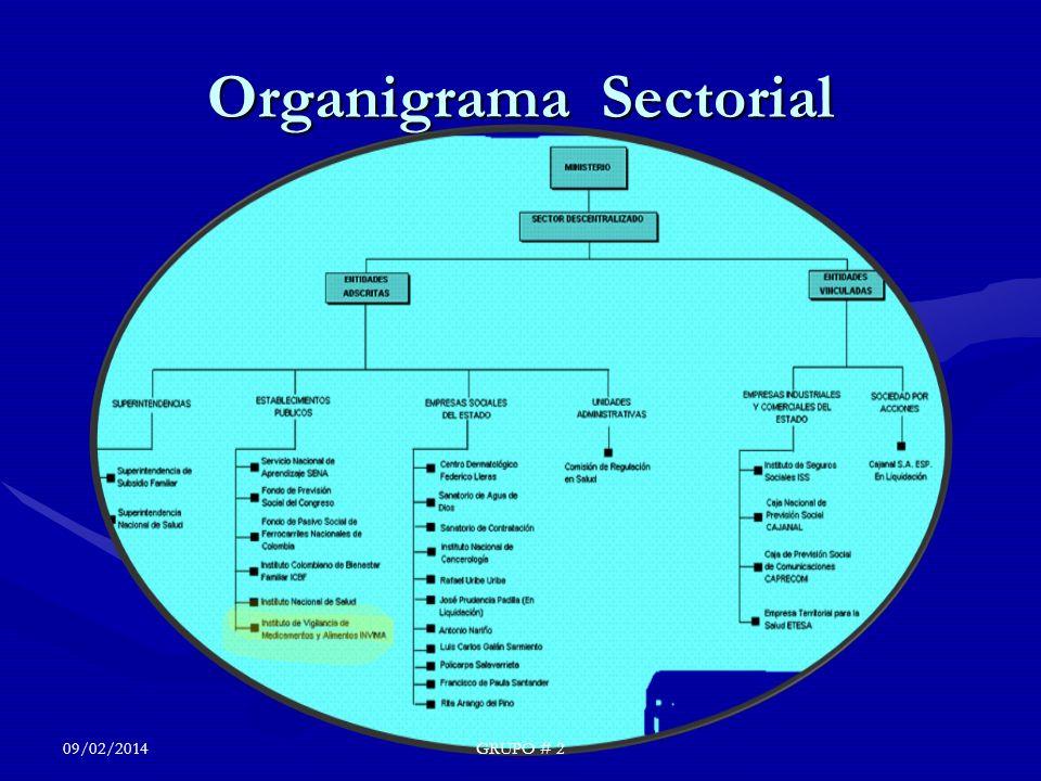 Organigrama Sectorial 09/02/2014GRUPO # 2