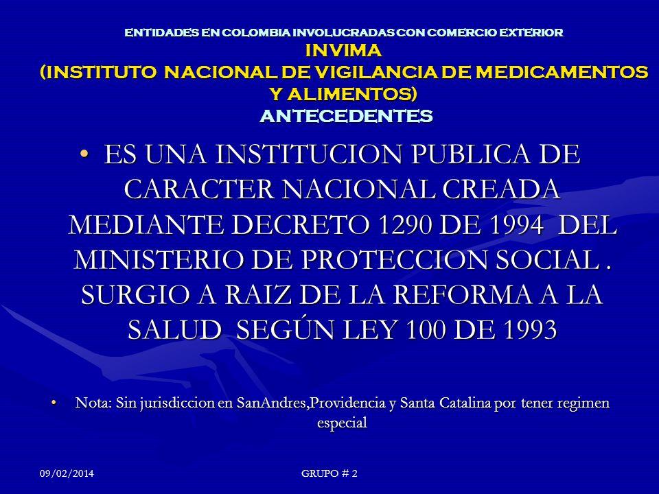ENTIDADES EN COLOMBIA INVOLUCRADAS CON COMERCIO EXTERIOR INVIMA (INSTITUTO NACIONAL DE VIGILANCIA DE MEDICAMENTOS Y ALIMENTOS) OTROS PROCEDIMIENTOS Solicitud modificación de registro sanitario.
