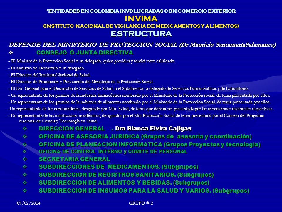 Organigrama INVIMA 09/02/2014GRUPO # 2