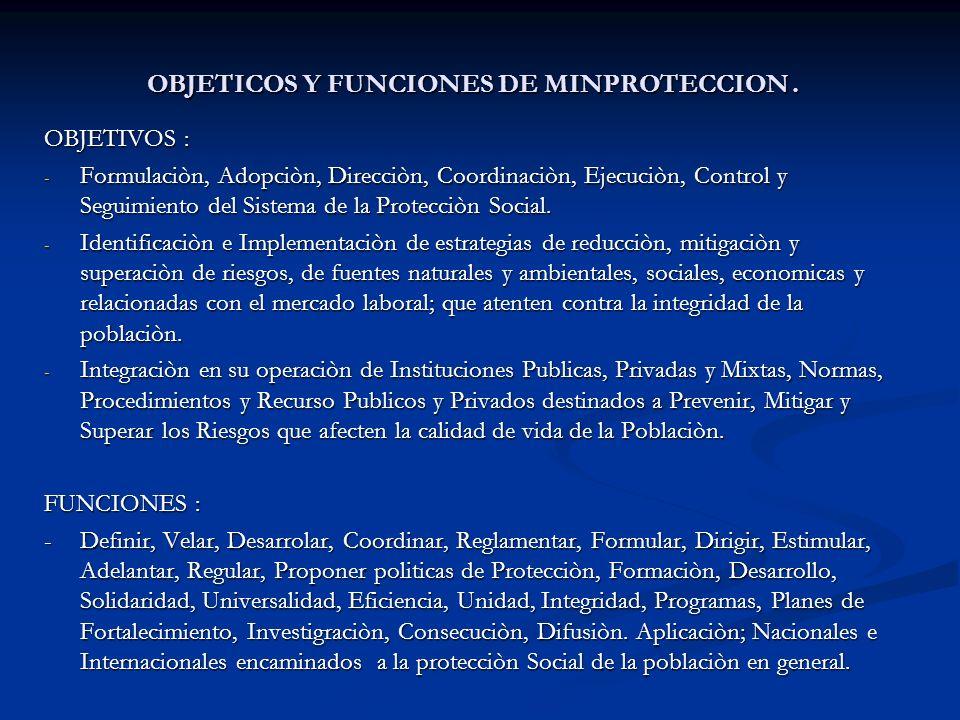 OBJETICOS Y FUNCIONES DE MINPROTECCION. OBJETIVOS : - Formulaciòn, Adopciòn, Direcciòn, Coordinaciòn, Ejecuciòn, Control y Seguimiento del Sistema de