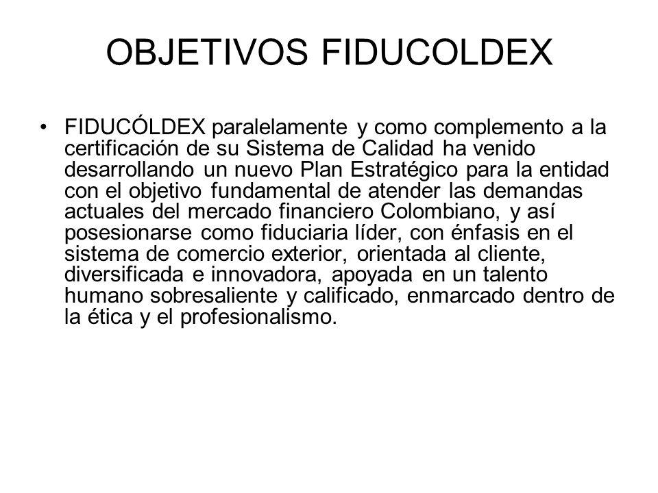 OBJETIVOS FIDUCOLDEX FIDUCÓLDEX paralelamente y como complemento a la certificación de su Sistema de Calidad ha venido desarrollando un nuevo Plan Est
