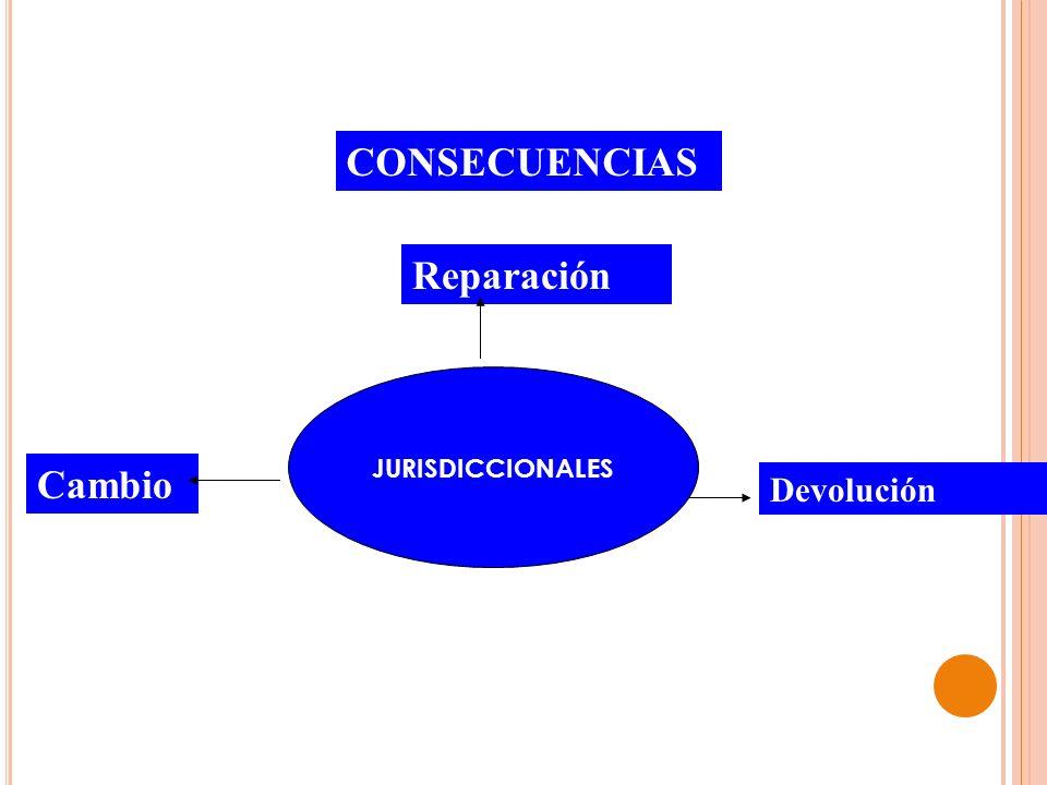CONSECUENCIAS JURISDICCIONALE S Cambio Reparación Devolución dinero