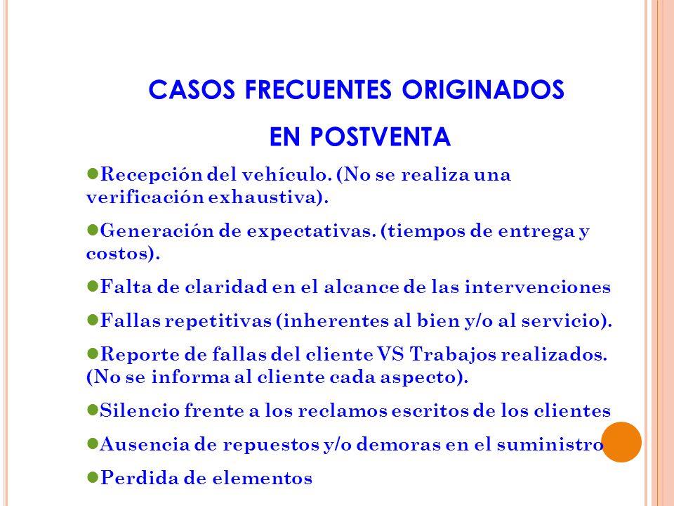CASOS FRECUENTES ORIGINADOS EN POSTVENTA Recepción del vehículo. (No se realiza una verificación exhaustiva). Generación de expectativas. (tiempos de