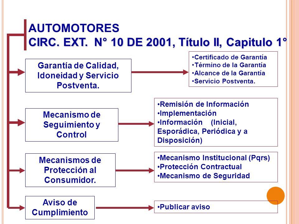 AUTOMOTORES CIRC. EXT. N° 10 DE 2001, Título II, Capitulo 1° Garantía de Calidad, Idoneidad y Servicio Postventa. Mecanismos de Protección al Consumid