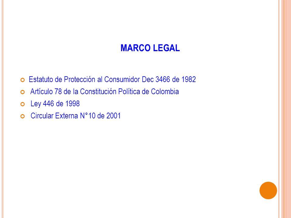 MARCO LEGAL Estatuto de Protección al Consumidor Dec 3466 de 1982 Artículo 78 de la Constitución Política de Colombia Ley 446 de 1998 Circular Externa