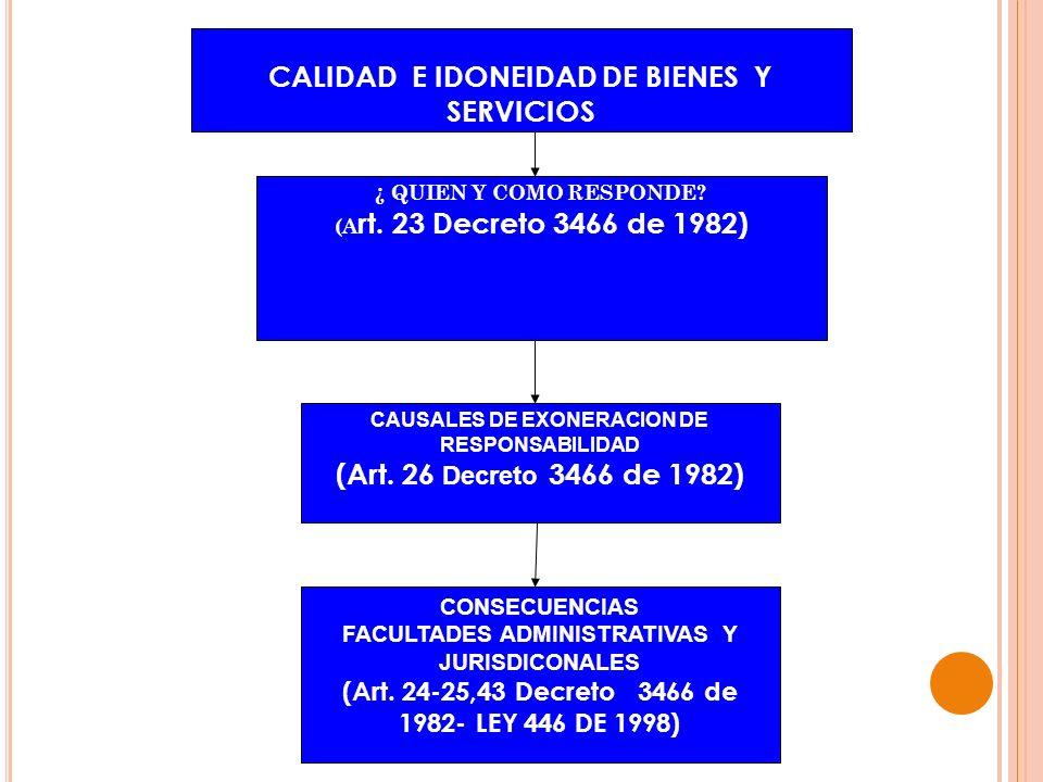 ¿ QUIEN Y COMO RESPONDE? (A rt. 23 Decreto 3466 de 1982) CAUSALES DE EXONERACION DE RESPONSABILIDAD (Art. 26 Decreto 3466 de 1982) CALIDAD E IDONEIDAD
