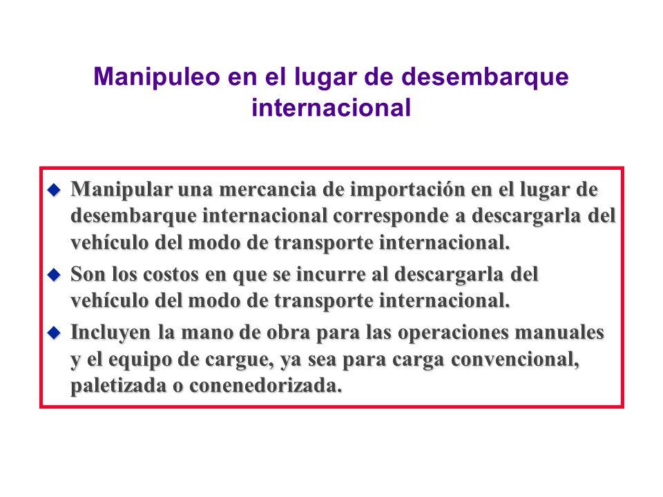 Documentos para la importación u Documentar una importación corresponde a soportar legalmente la mercancía para que pueda circular libremente por el país importador.