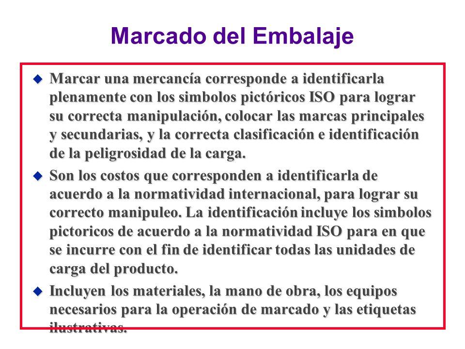 Marcado del Embalaje u Marcar una mercancía corresponde a identificarla plenamente con los simbolos pictóricos ISO para lograr su correcta manipulació