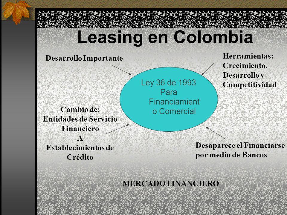 Leasing en Colombia Ley 36 de 1993 Para Financiamient o Comercial Desarrollo Importante Cambio de: Entidades de Servicio Financiero A Establecimientos