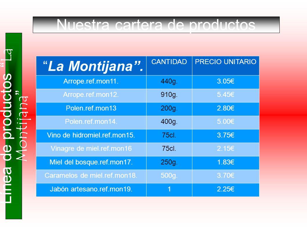 La Montijana. CANTIDADPRECIO UNITARIO Arrope.ref.mon11.440g.3.05 Arrope.ref.mon12.910g.5.45 Polen.ref.mon13200g.2.80 Polen.ref.mon14.400g.5.00 Vino de