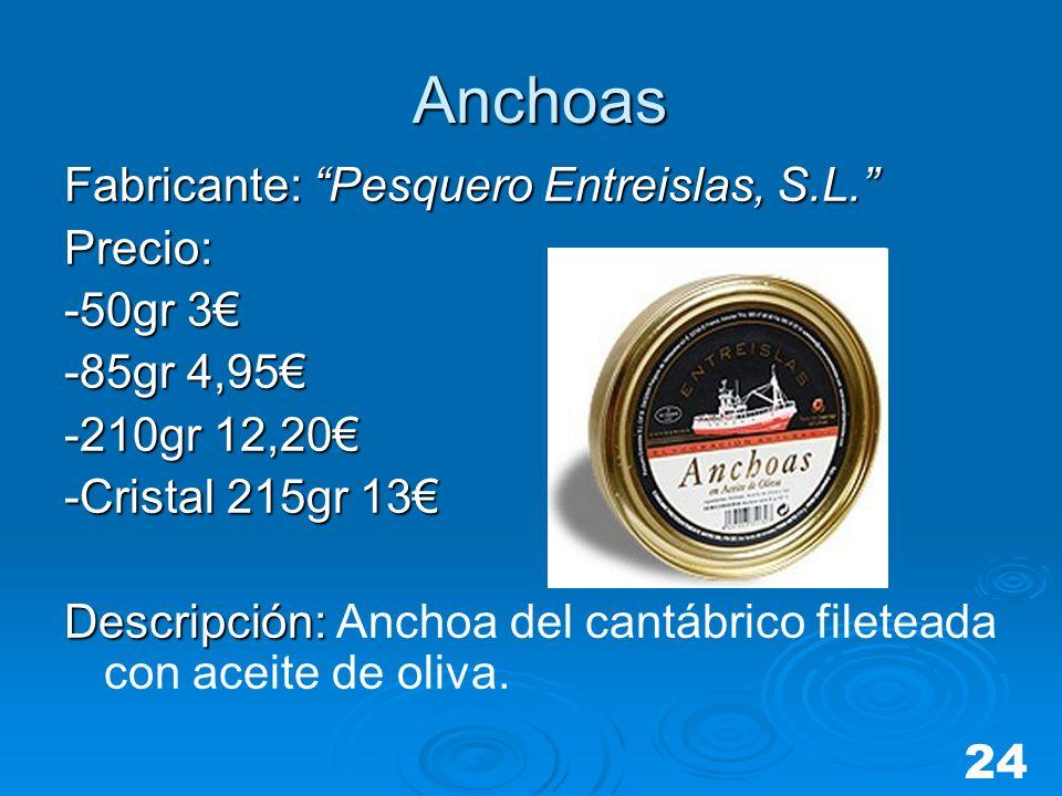 Anchoas Anchoas Fabricante: Pesquero Entreislas, S.L. Precio: -50gr 3 -85gr 4,95 -210gr 12,20 -Cristal 215gr 13 Descripción: Descripción: Anchoa del c