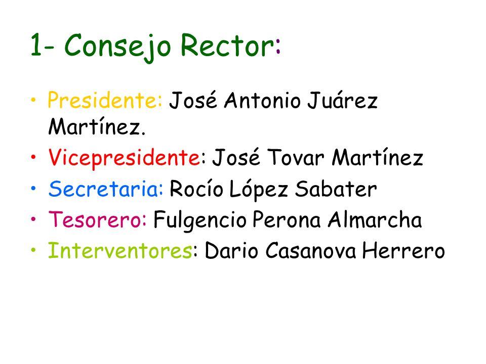 1- Consejo Rector: Presidente: José Antonio Juárez Martínez. Vicepresidente: José Tovar Martínez Secretaria: Rocío López Sabater Tesorero: Fulgencio P