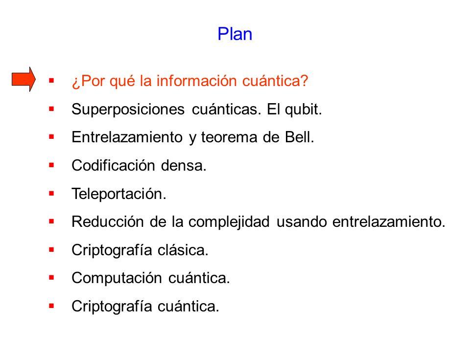 Par EPR X X Información clásica (2 bits) Teleportación... de estados cuánticos