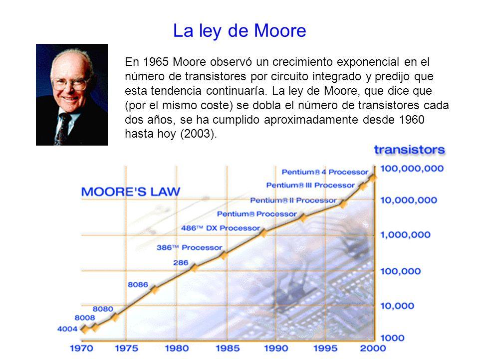 La ley de Moore En 1965 Moore observó un crecimiento exponencial en el número de transistores por circuito integrado y predijo que esta tendencia continuaría.