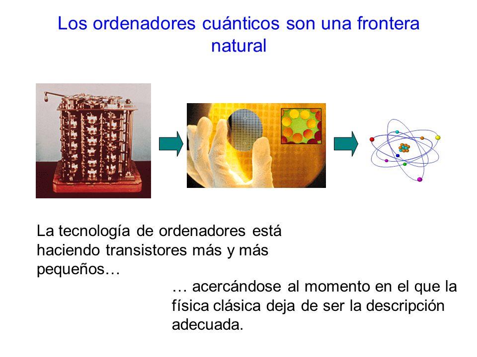 Unidad elemental de información: Bit Qubit 1 0 Q = ( 0 + 1 ) Información clásica vs.